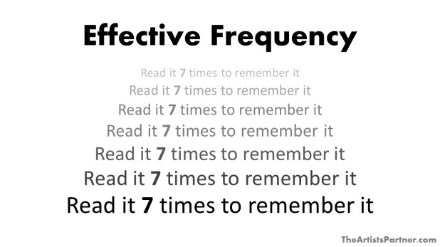 blog images- effective frequency