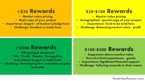 blog images - reward categories