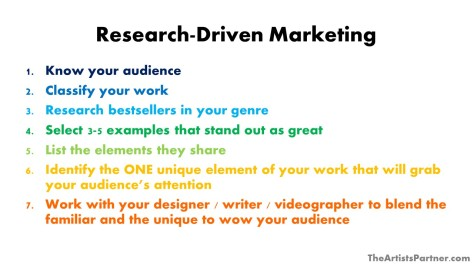 blog images - market research